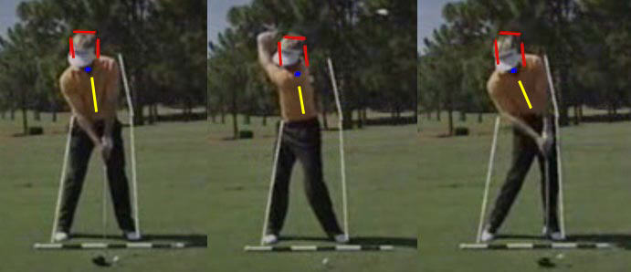 Head Movements In The Full Golf