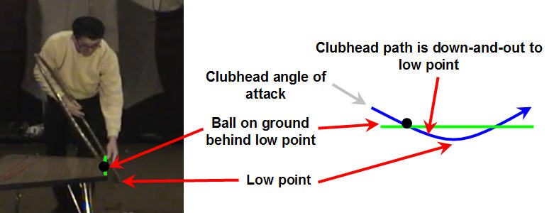 ball fixed point