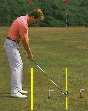 golf alignment swing:
