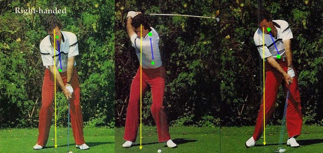 Mac o'grady swings page 12 instruction and playing tips the.