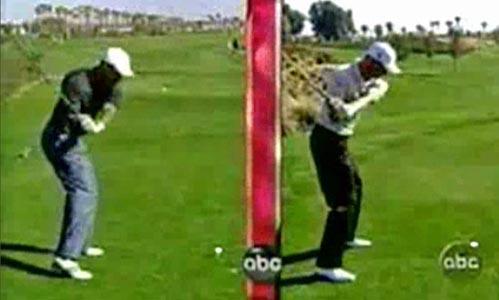 performance golf - Technique - Swingplane