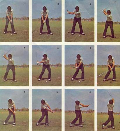My Daily Swing The Modern Total Body Golf Swing Impact